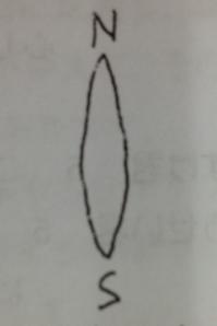 「二角形」という図形はあるのか?
